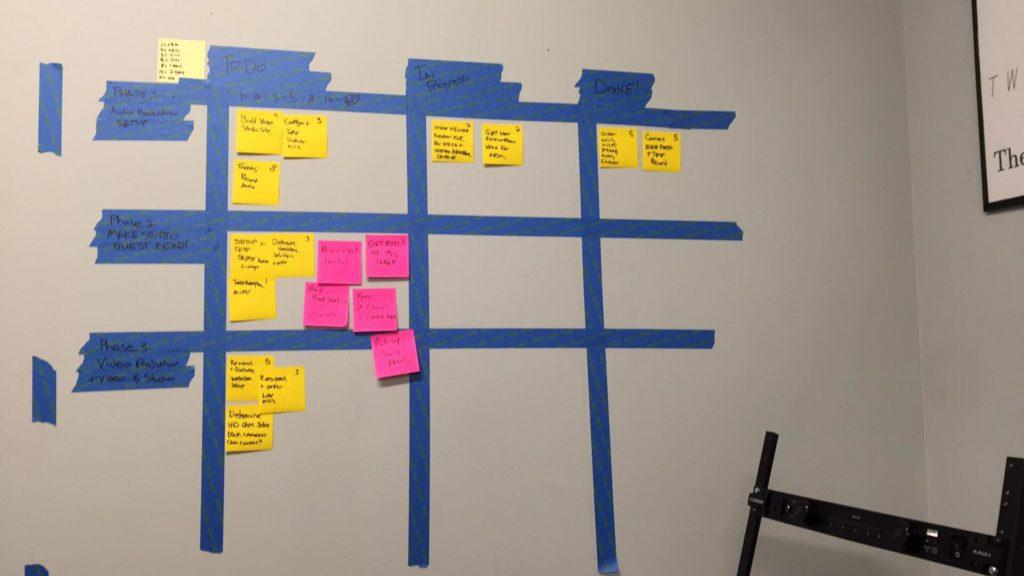 Studio Agile Board for the twenty9north studio project